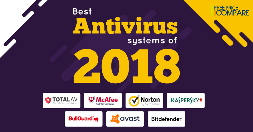 best-anti-virus-banner-2018